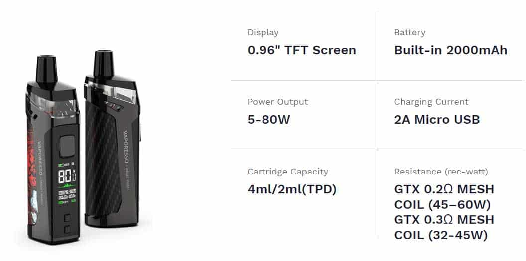 Target PM80 Kit | Vaporesso | 80 watt Pod System Starter Kit | Vaperite